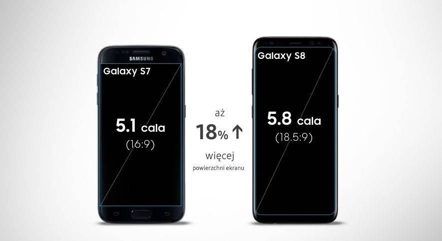 Samsung Największy ekran jaki do tej pory stworzyliśmy w serii Galaxy S